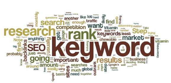 Anahtar Kelime Sektör Analizi